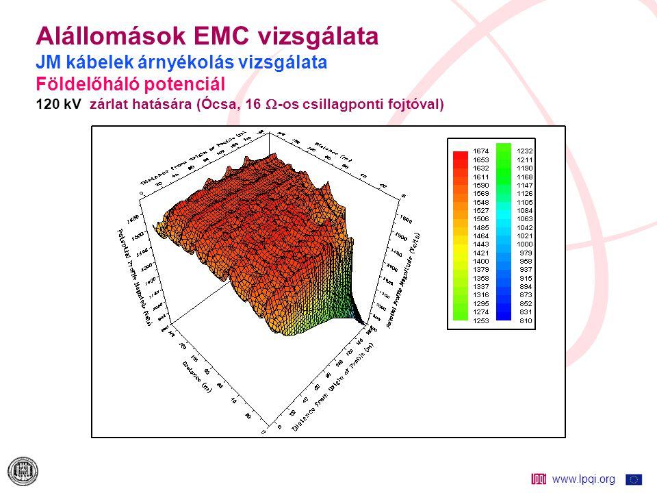 Alállomások EMC vizsgálata JM kábelek árnyékolás vizsgálata Földelőháló potenciál 120 kV zárlat hatására (Ócsa, 16 -os csillagponti fojtóval)