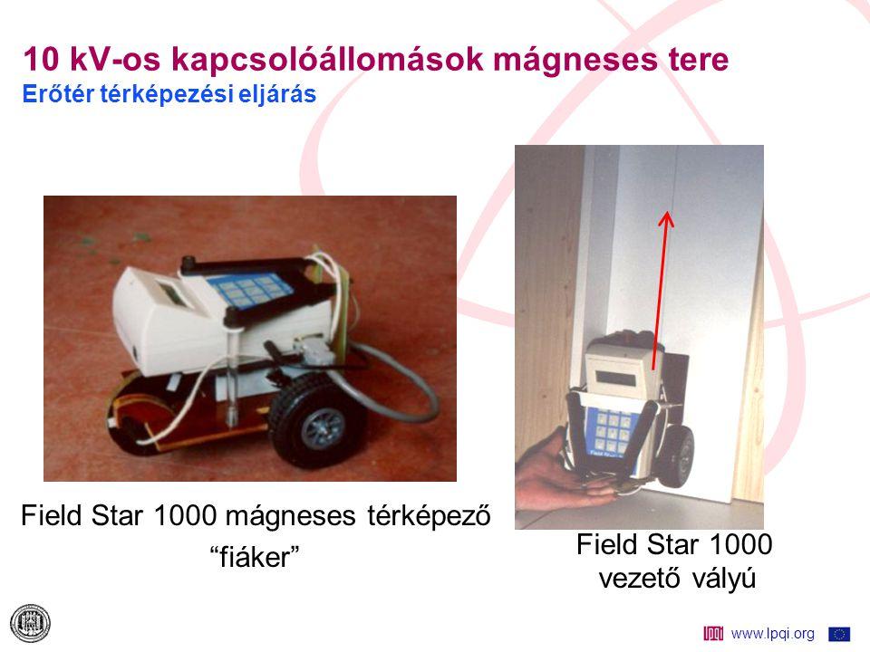 10 kV-os kapcsolóállomások mágneses tere Erőtér térképezési eljárás