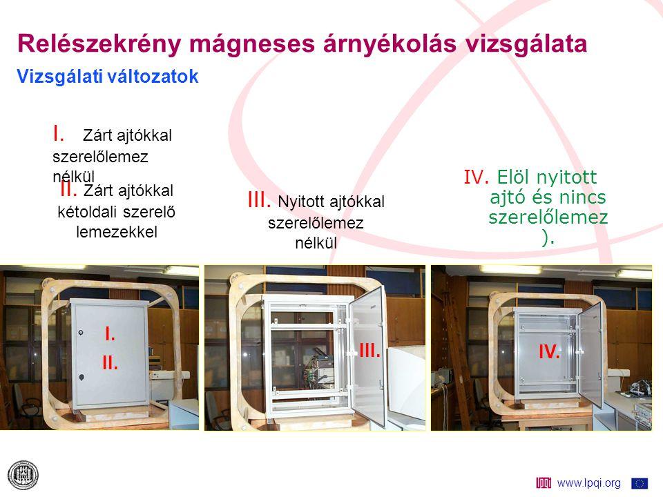 Relészekrény mágneses árnyékolás vizsgálata Vizsgálati változatok