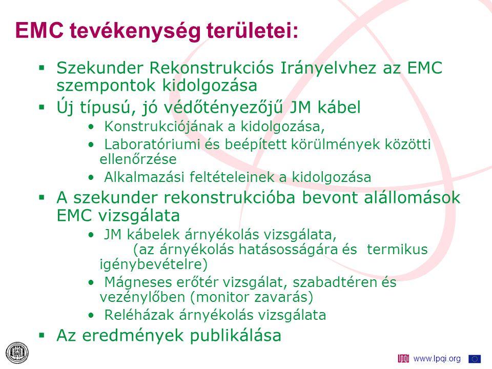 EMC tevékenység területei: