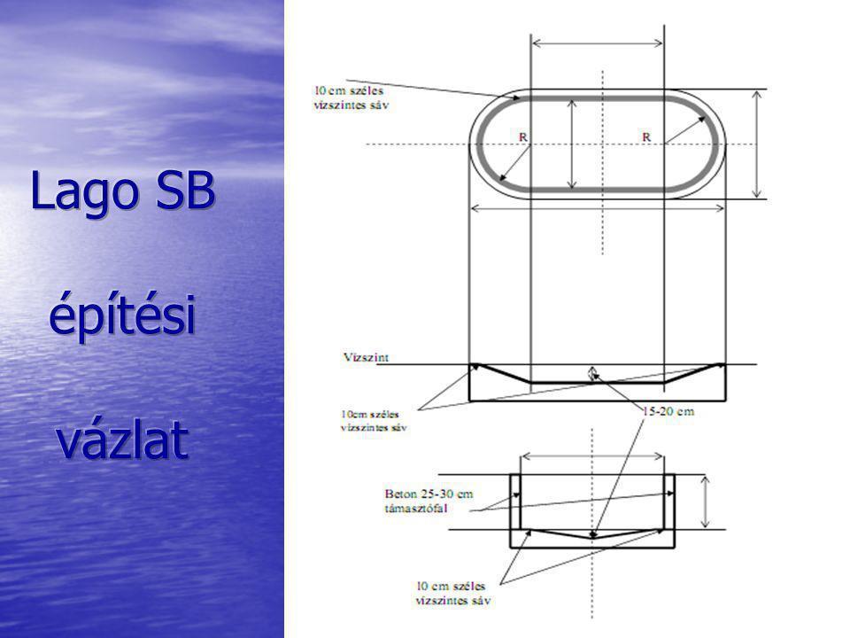Lago SB építési vázlat