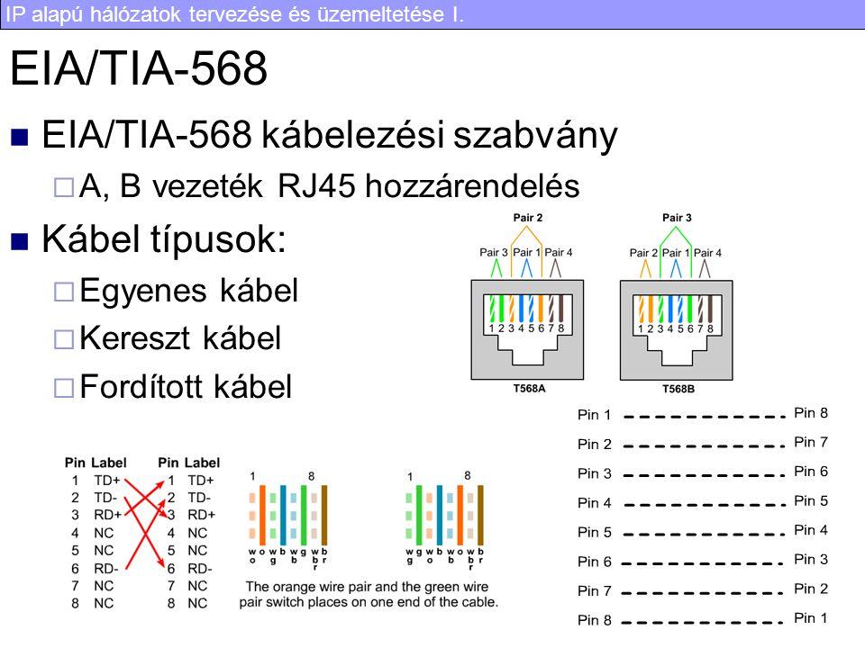 EIA/TIA-568 EIA/TIA-568 kábelezési szabvány Kábel típusok: