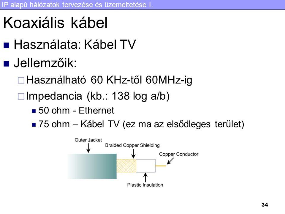 Koaxiális kábel Használata: Kábel TV Jellemzőik:
