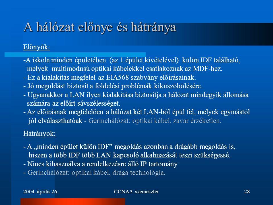 A hálózat előnye és hátránya