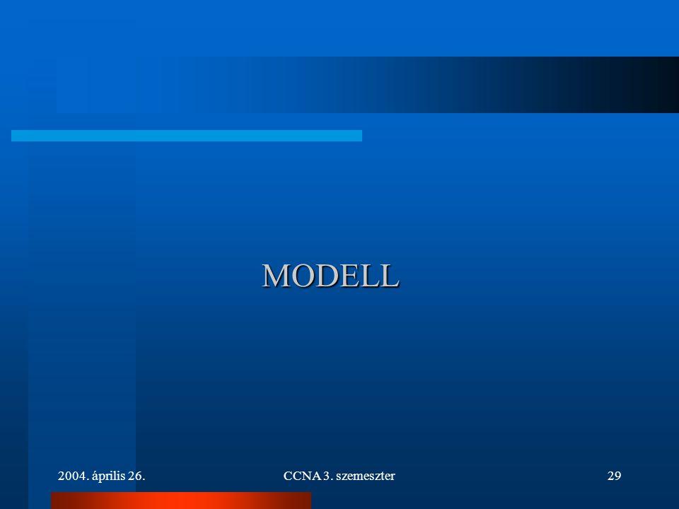 MODELL 2004. április 26. CCNA 3. szemeszter