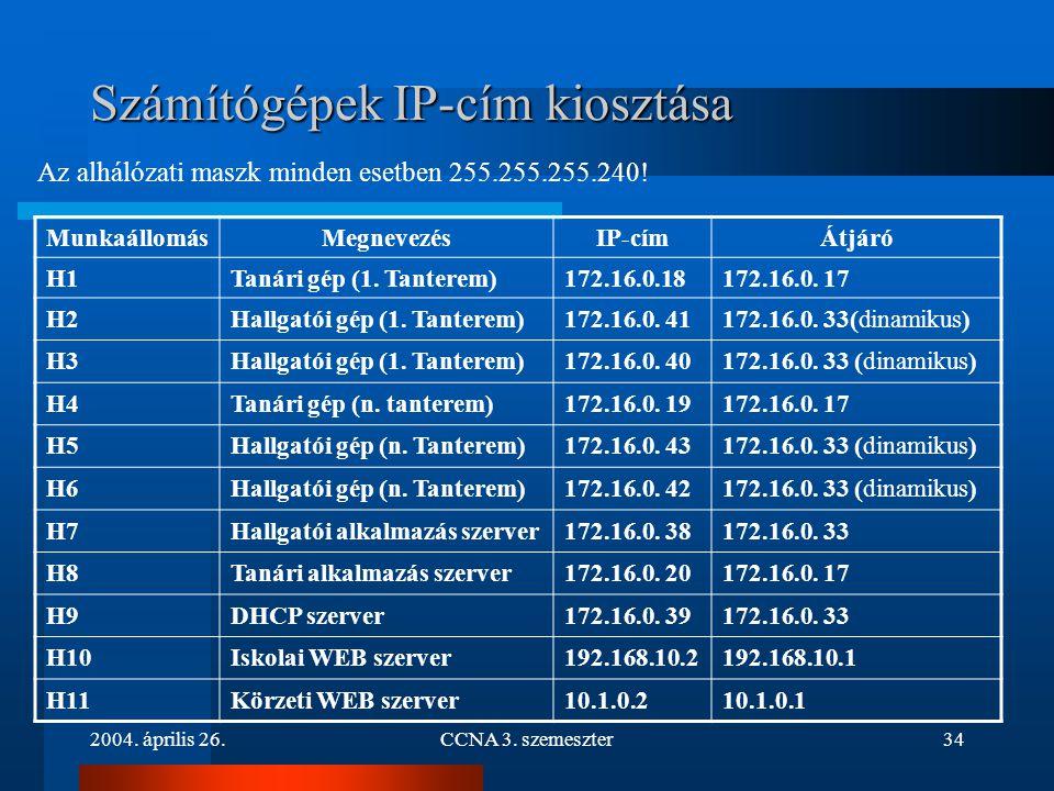 Számítógépek IP-cím kiosztása