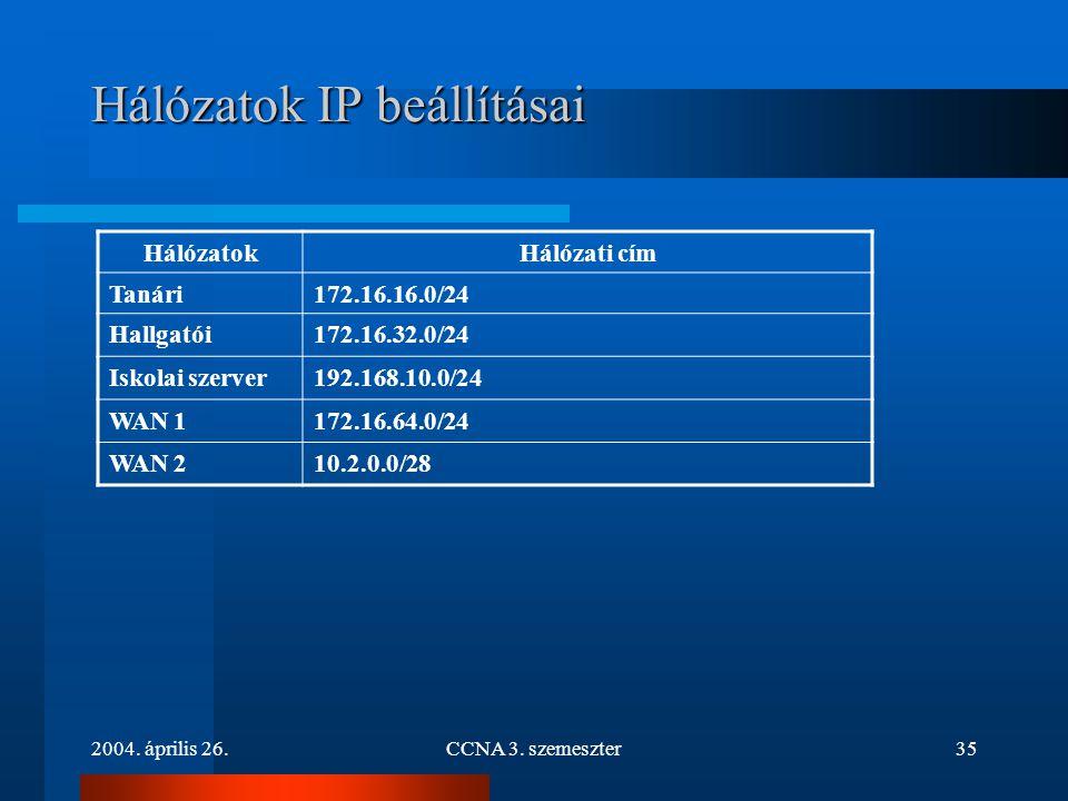 Hálózatok IP beállításai