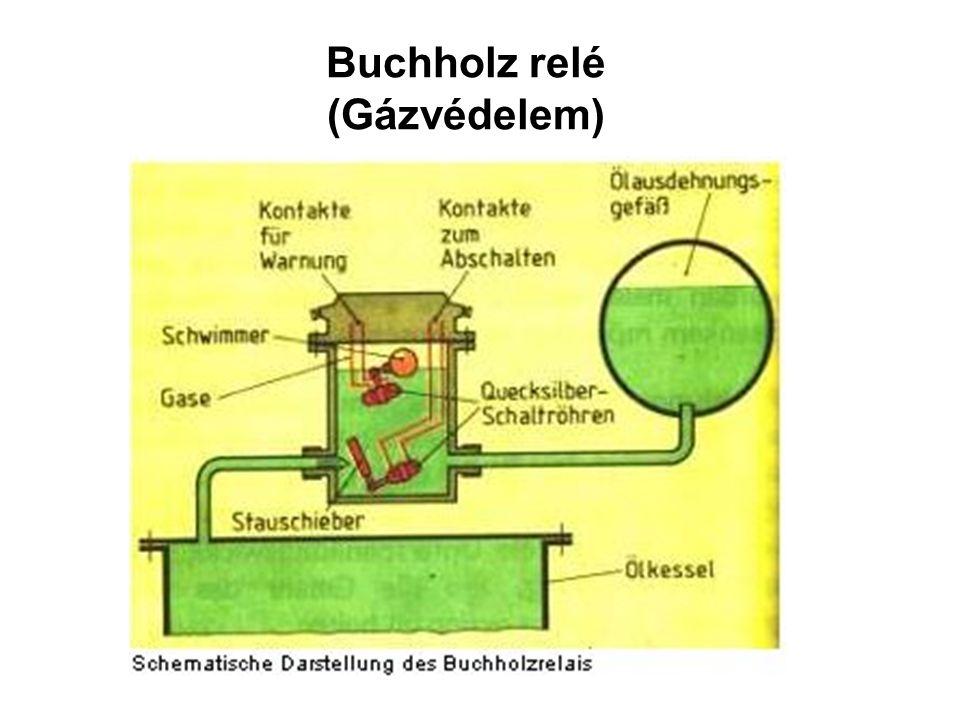 Buchholz relé (Gázvédelem)