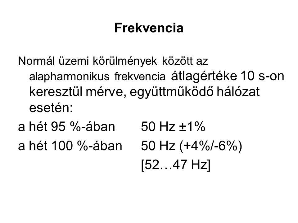 Frekvencia a hét 95 %-ában 50 Hz ±1% a hét 100 %-ában 50 Hz (+4%/-6%)
