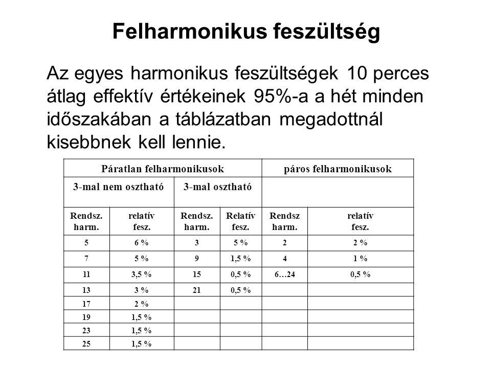 Felharmonikus feszültség