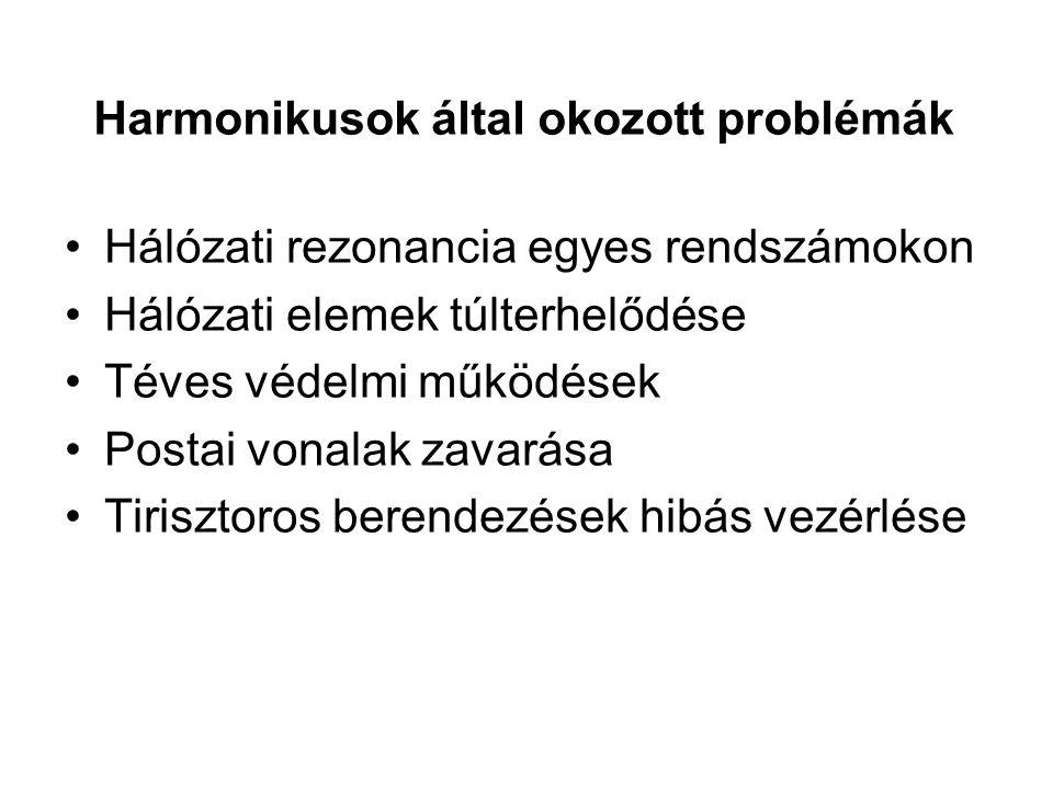 Harmonikusok által okozott problémák