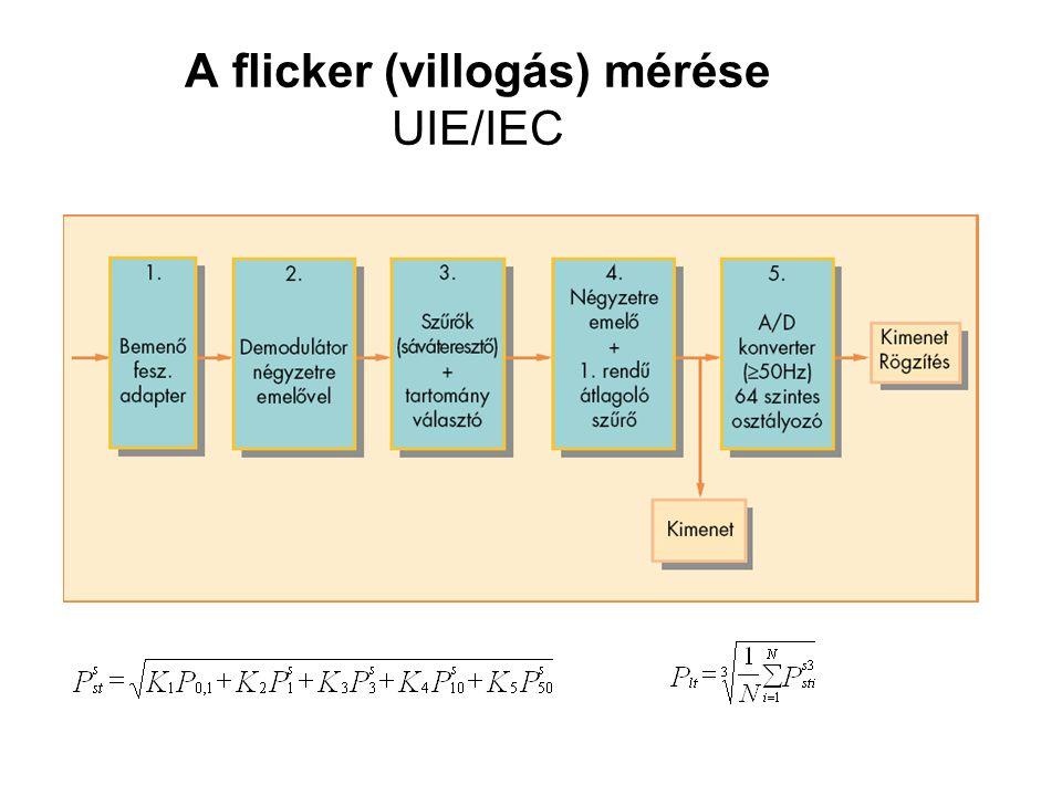 A flicker (villogás) mérése UIE/IEC