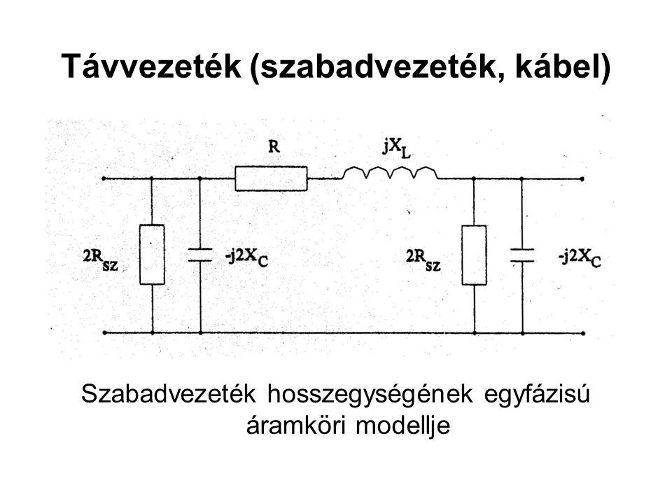 Távvezeték (szabadvezeték, kábel)