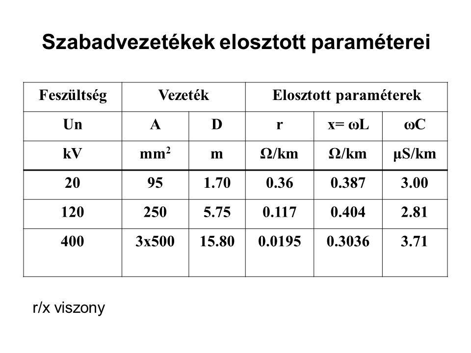 Szabadvezetékek elosztott paraméterei