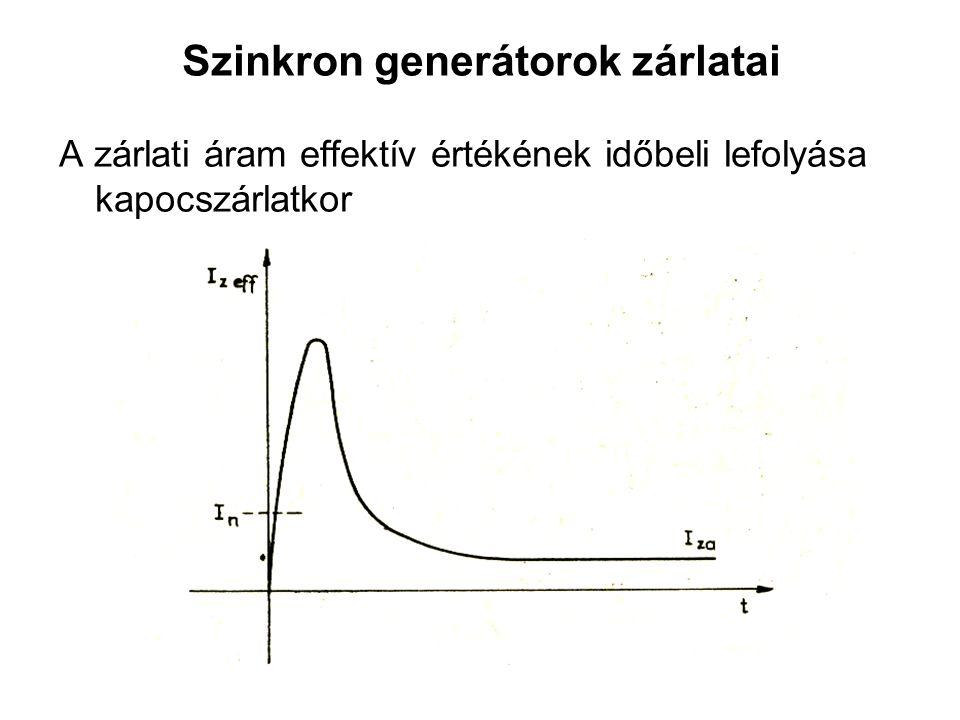Szinkron generátorok zárlatai
