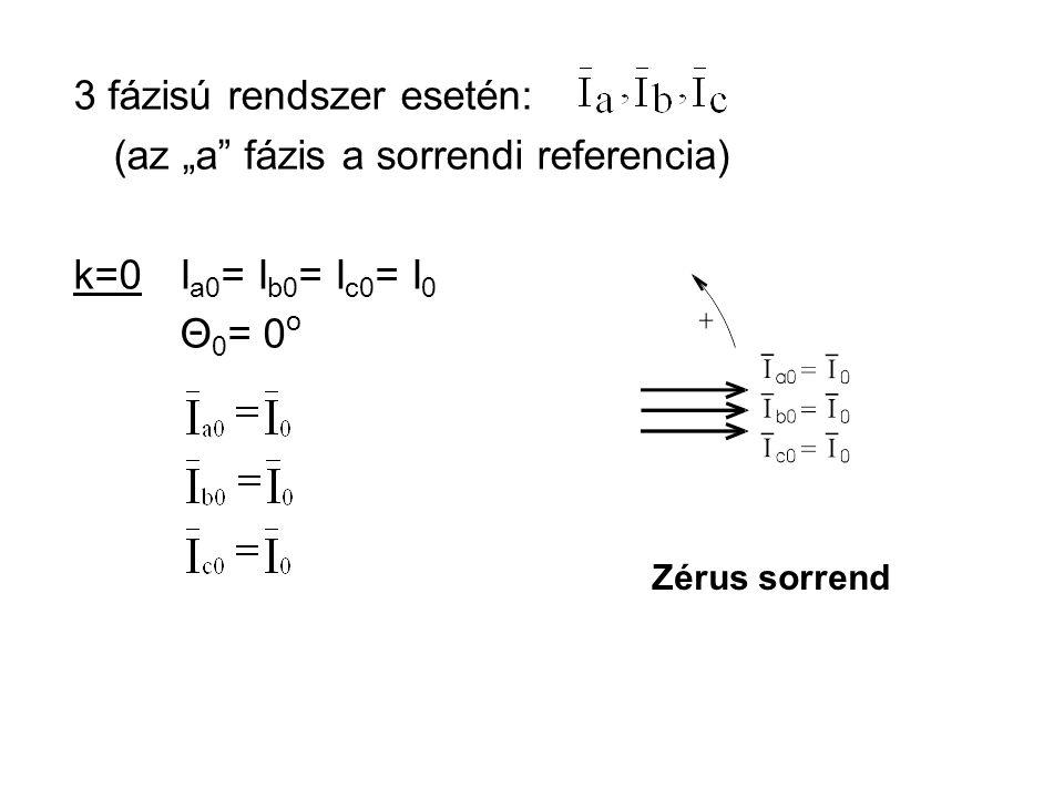 """3 fázisú rendszer esetén: (az """"a fázis a sorrendi referencia)"""