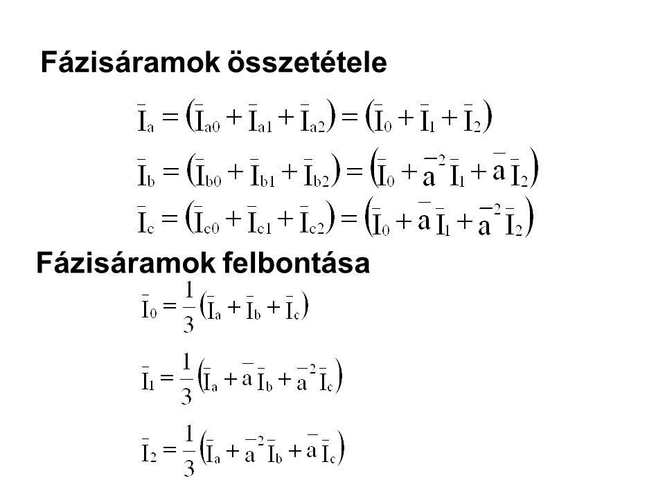 Fázisáramok összetétele