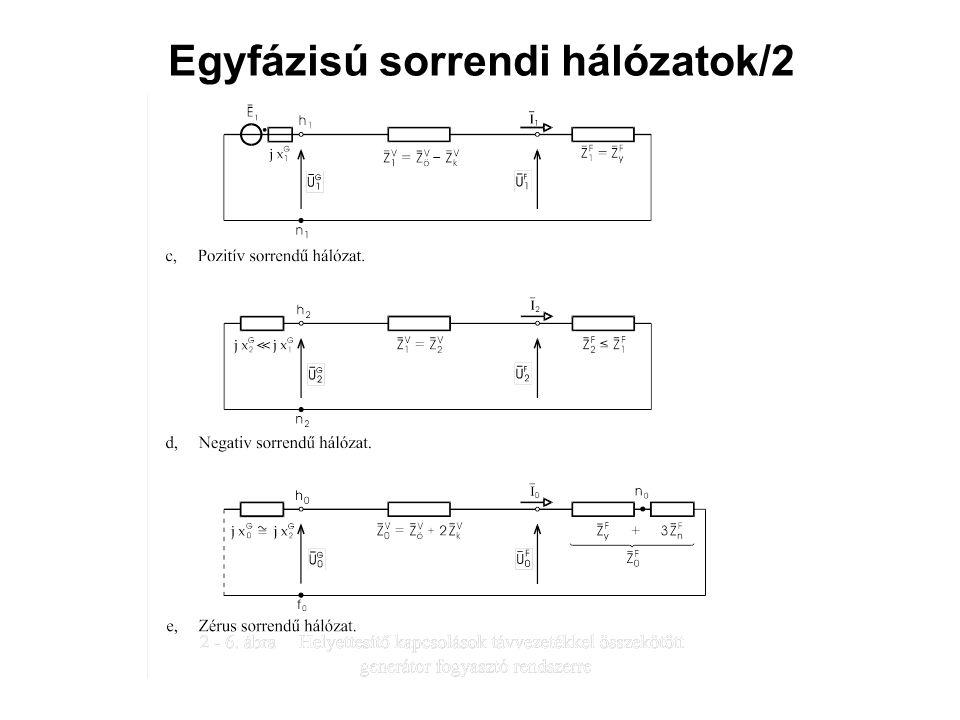 Egyfázisú sorrendi hálózatok/2