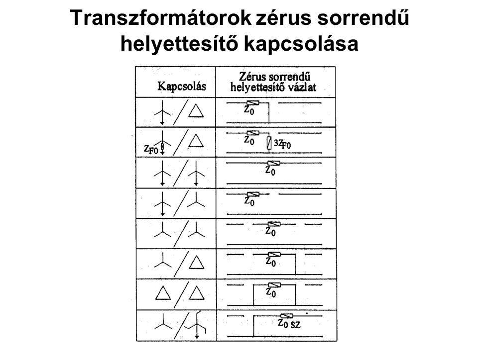 Transzformátorok zérus sorrendű helyettesítő kapcsolása