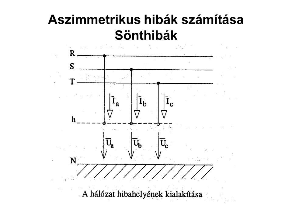 Aszimmetrikus hibák számítása Sönthibák