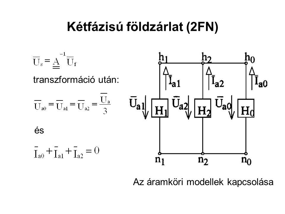 Kétfázisú földzárlat (2FN)