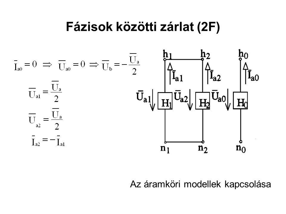 Fázisok közötti zárlat (2F)
