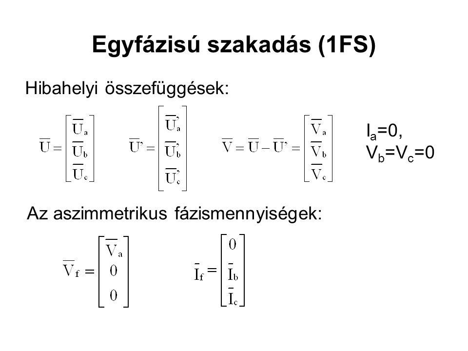 Egyfázisú szakadás (1FS)