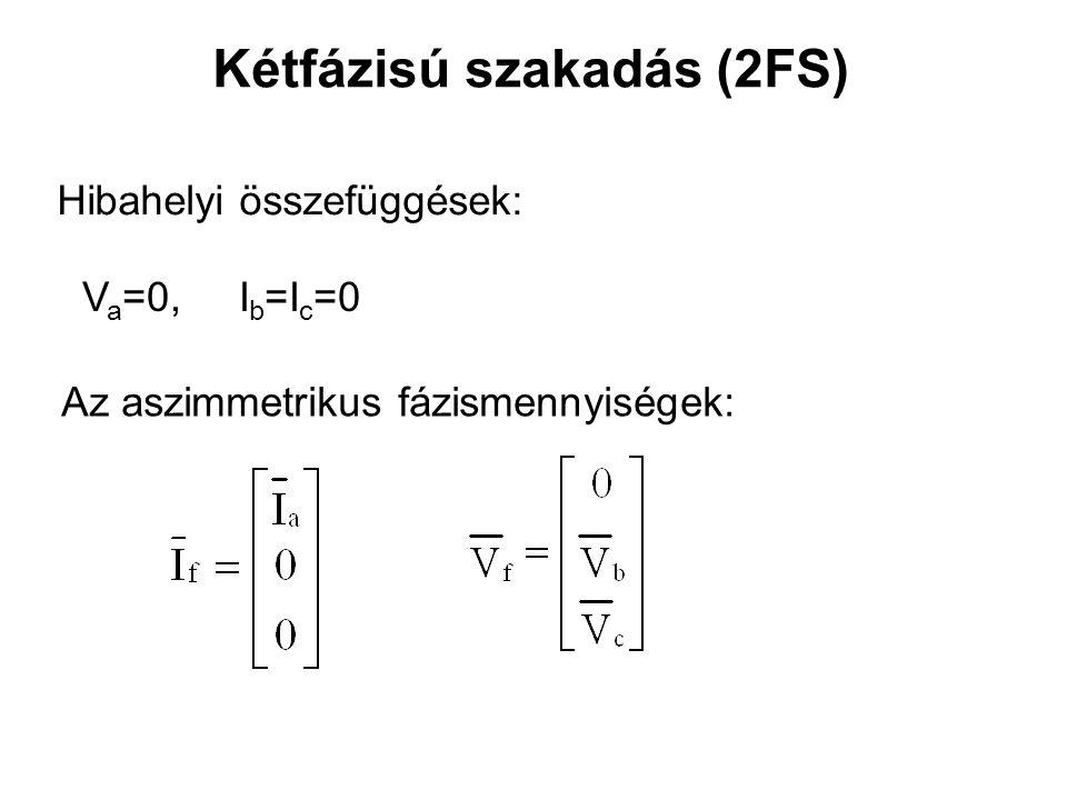 Kétfázisú szakadás (2FS)