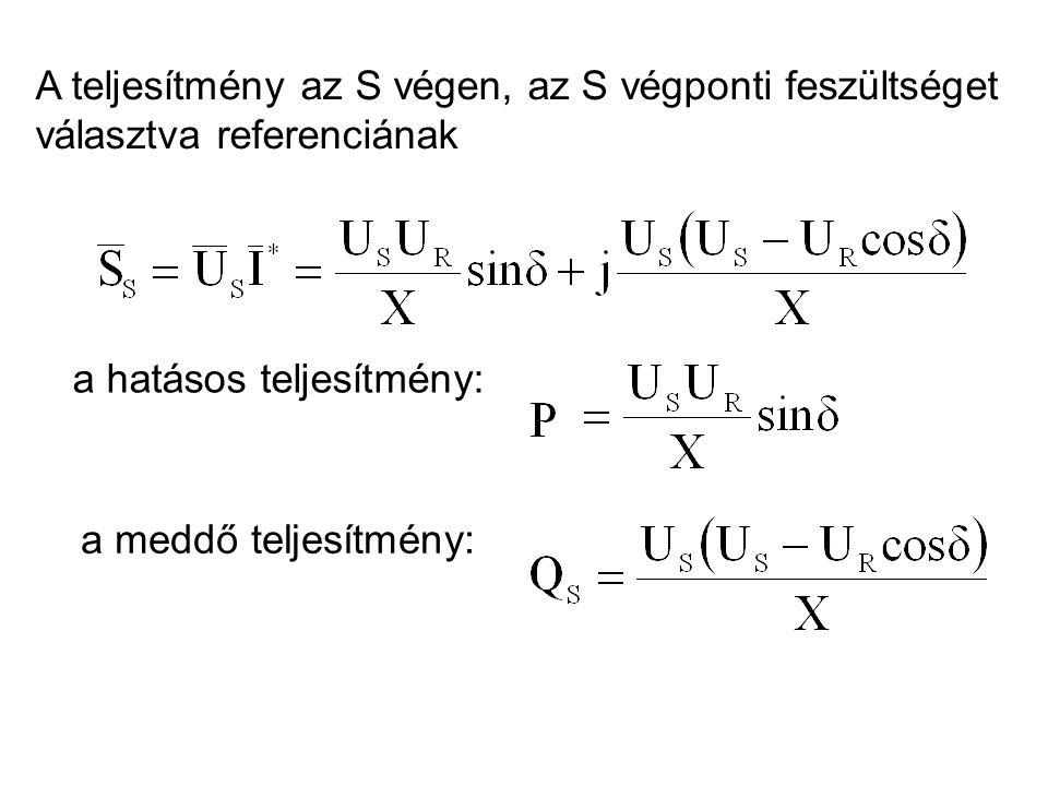 A teljesítmény az S végen, az S végponti feszültséget választva referenciának