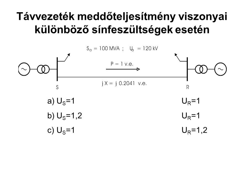 Távvezeték meddőteljesítmény viszonyai különböző sínfeszültségek esetén