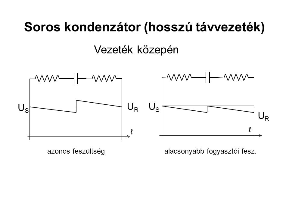 Soros kondenzátor (hosszú távvezeték)