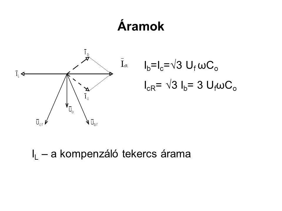 Áramok Ib=Ic=√3 Uf ωCo IcR= √3 Ib= 3 UfωCo