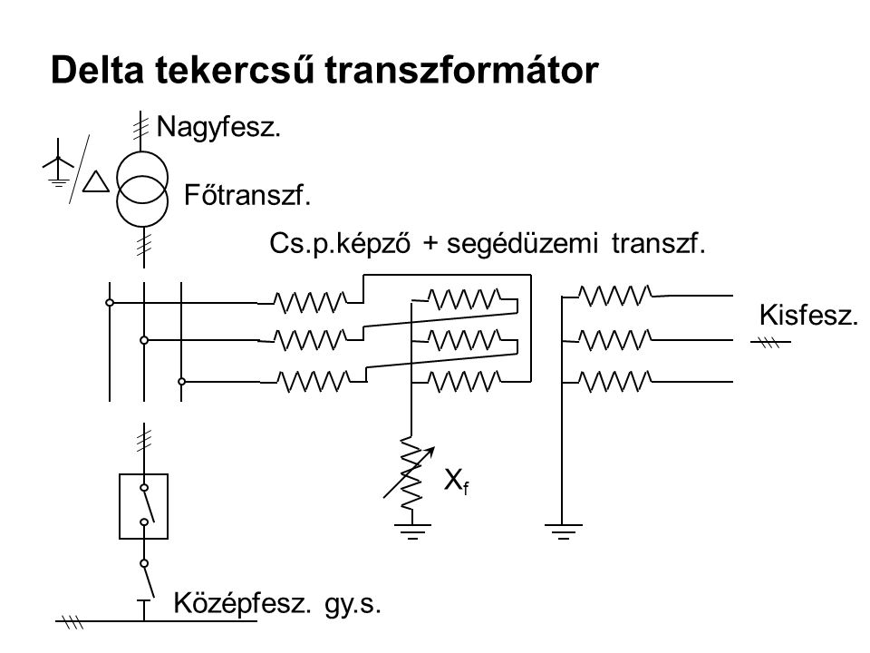 Delta tekercsű transzformátor