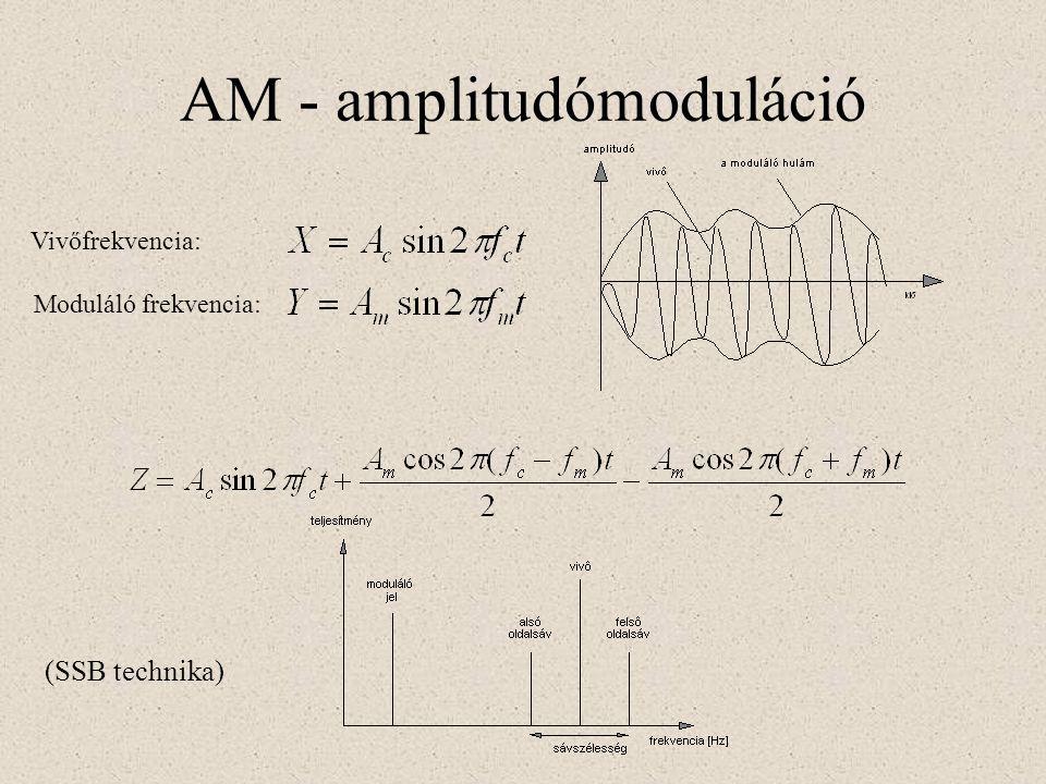 AM - amplitudómoduláció