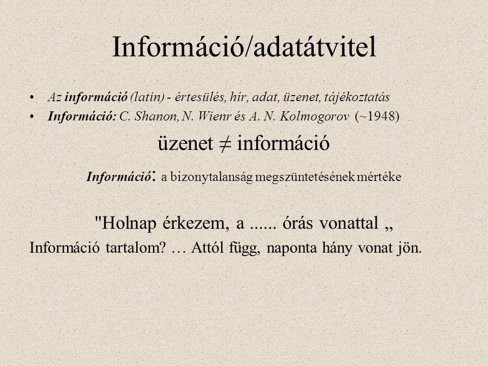 Információ/adatátvitel