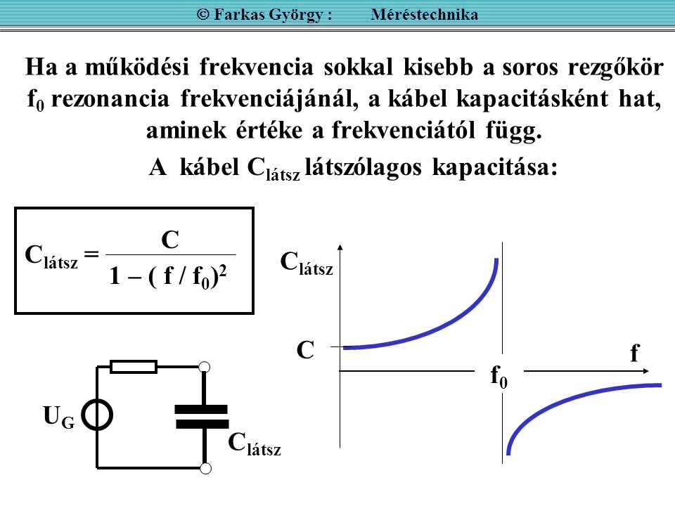  Farkas György : Méréstechnika