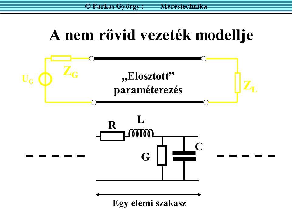 A nem rövid vezeték modellje