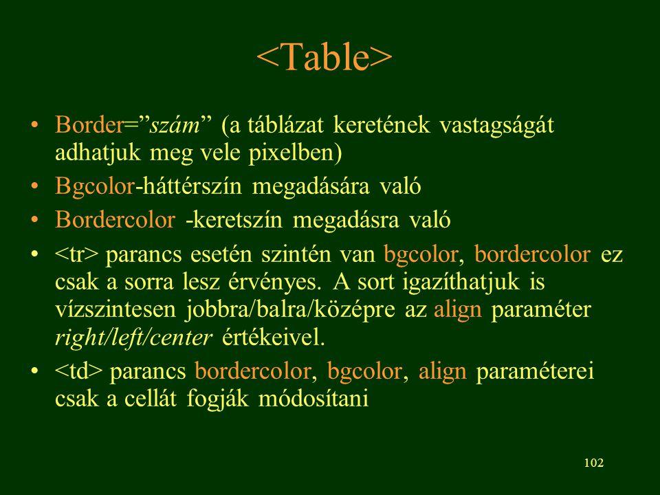 <Table> Border= szám (a táblázat keretének vastagságát adhatjuk meg vele pixelben) Bgcolor-háttérszín megadására való.