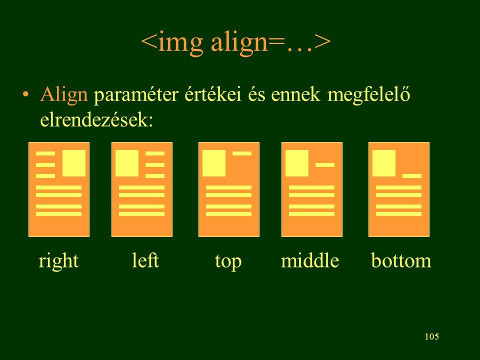 <img align=…> Align paraméter értékei és ennek megfelelő elrendezések: right left top middle bottom