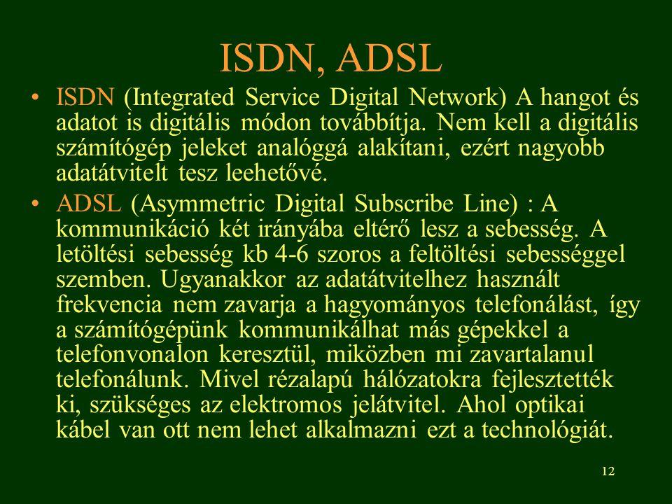 ISDN, ADSL