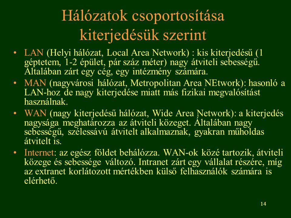 Hálózatok csoportosítása kiterjedésük szerint