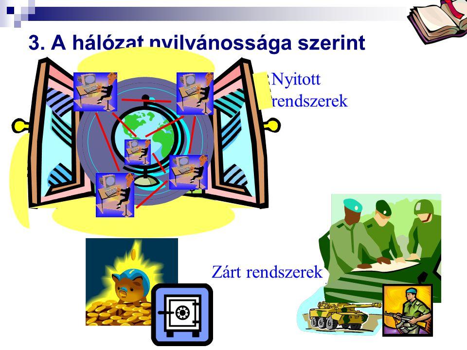 3. A hálózat nyilvánossága szerint