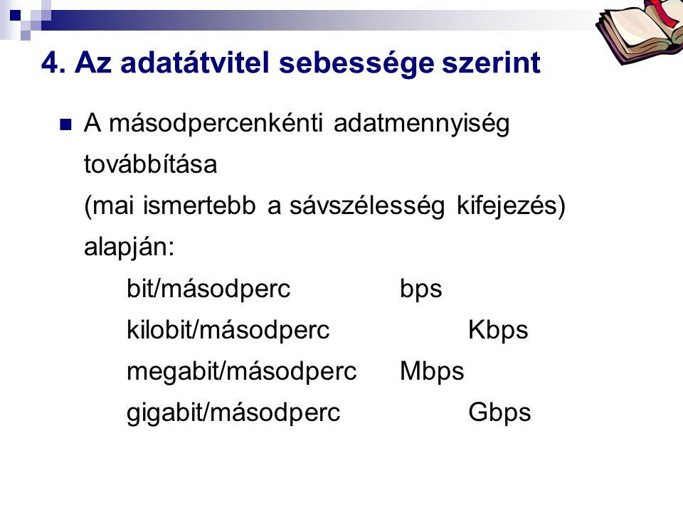 4. Az adatátvitel sebessége szerint