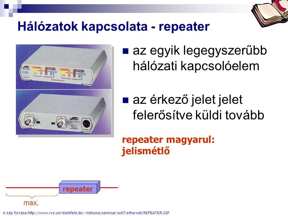 Hálózatok kapcsolata - repeater