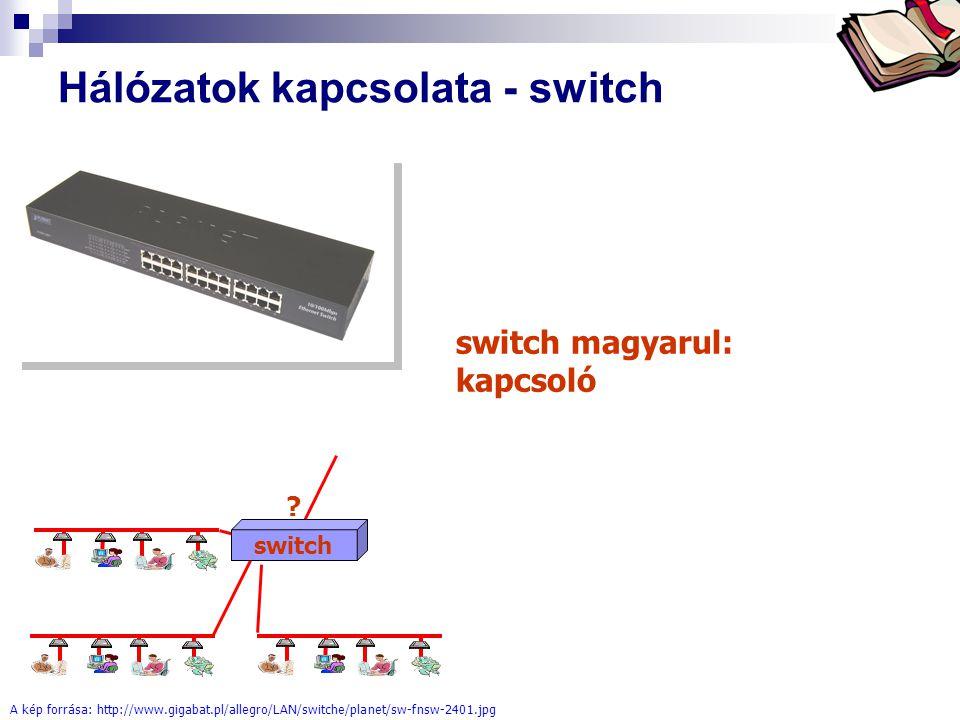 Hálózatok kapcsolata - switch