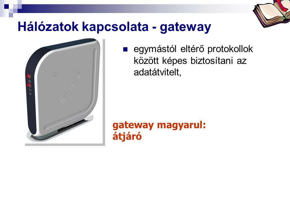 Hálózatok kapcsolata - gateway