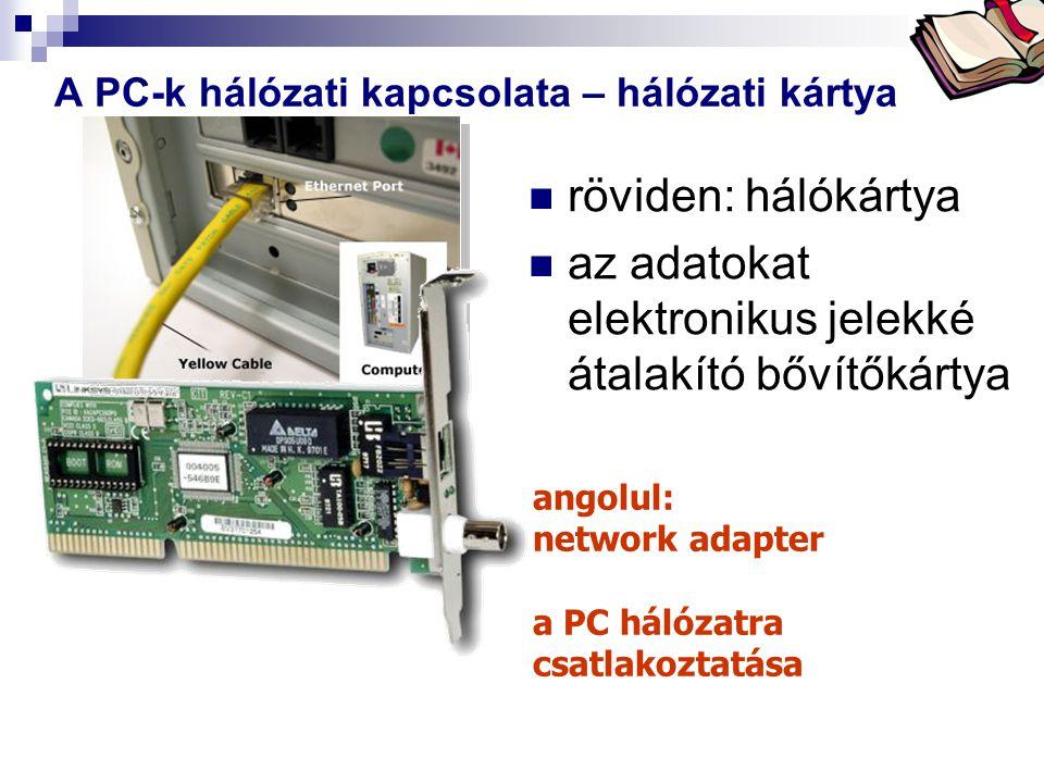 A PC-k hálózati kapcsolata – hálózati kártya