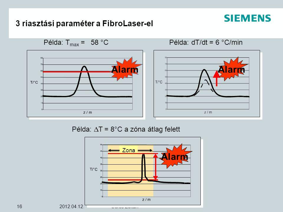 Alarm Alarm Alarm 3 riasztási paraméter a FibroLaser-el