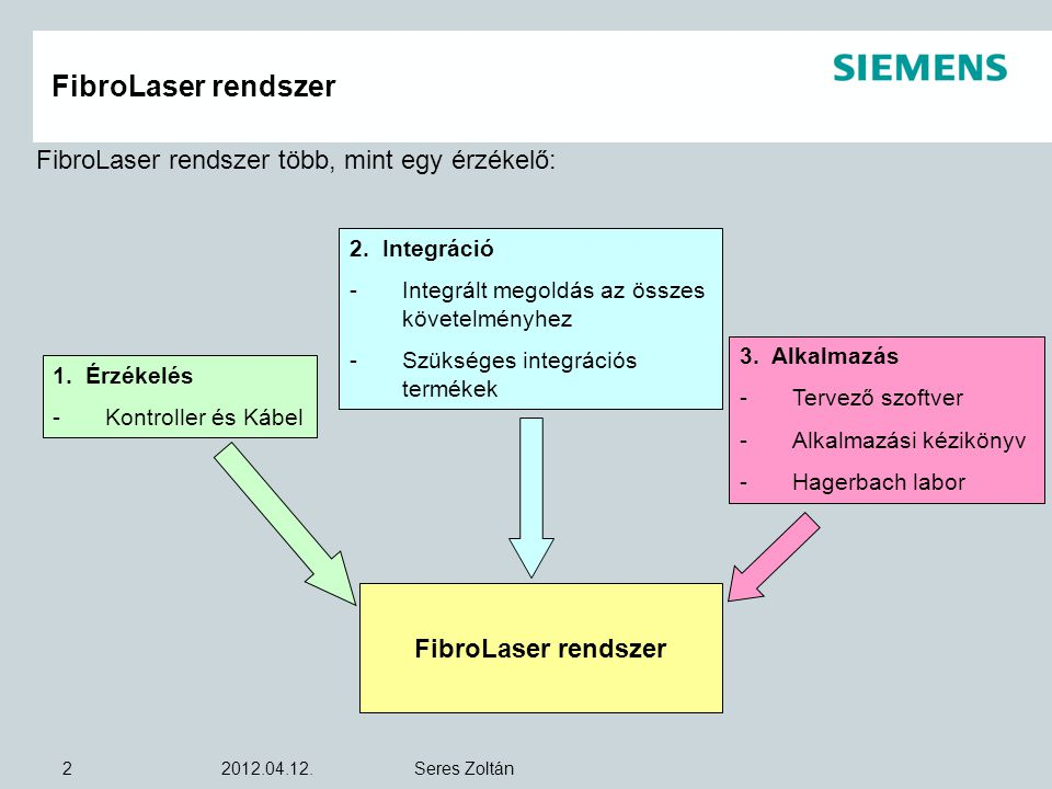 FibroLaser rendszer FibroLaser rendszer több, mint egy érzékelő: