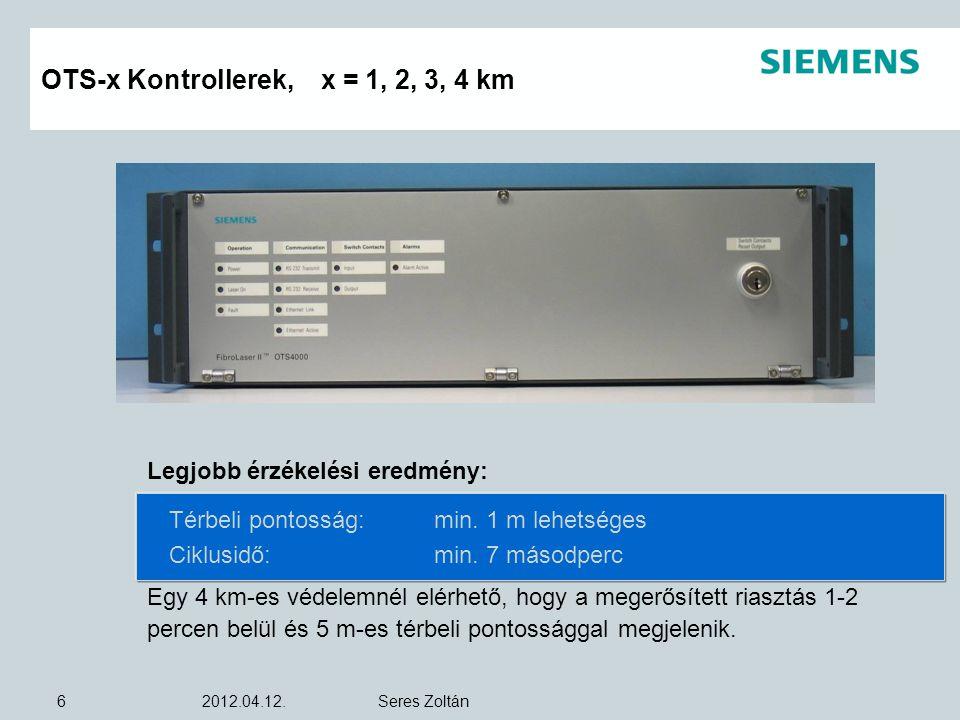 OTS-x Kontrollerek, x = 1, 2, 3, 4 km